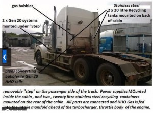 truck system