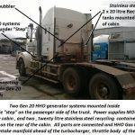 twin Gen 20 systems 16 litre truck- Dihydrogen Monoxide